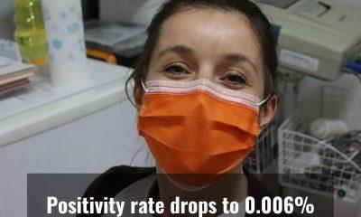 Covid-19 test positivity rate drops to 0.006 per cent in Uttar Pradesh