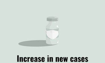 USA sets record for number of daily new positive Covid-19 cases